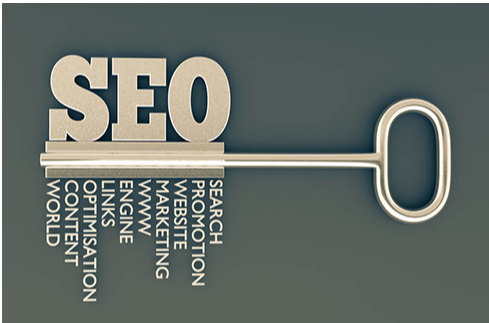 A key showing main areas of SEO