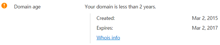 Domain age is less than 2 years